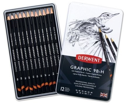 Must have art tools pencils for beginners