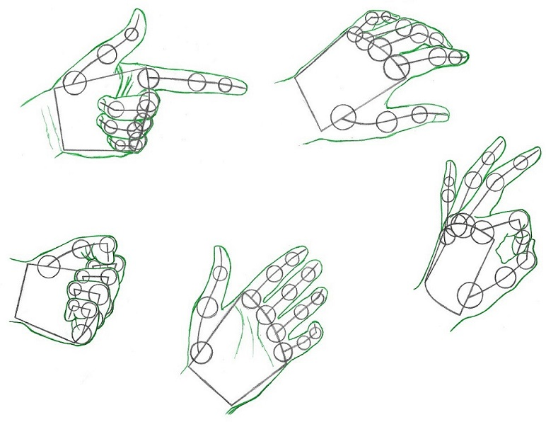How To Draw Hands Part 1 Construction Rapidfireart