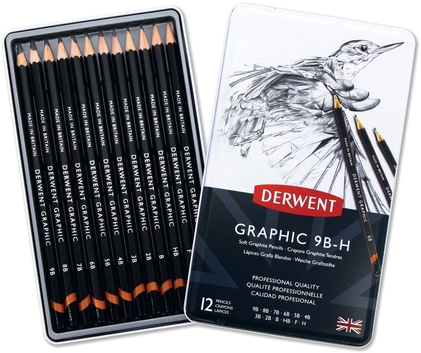Beginner's Guide To Graphite Drawing Pencils