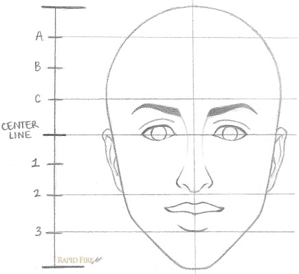 How To Draw Face Step By Step