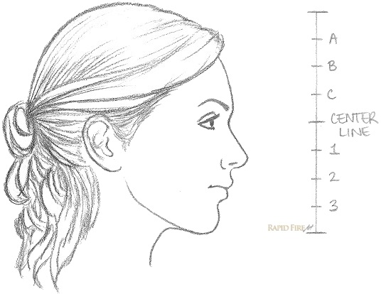 How to Draw a Female Face from the Side View Step by Step