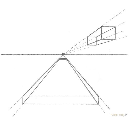 Lesson 6 Introduction To One And Two Point Perspective