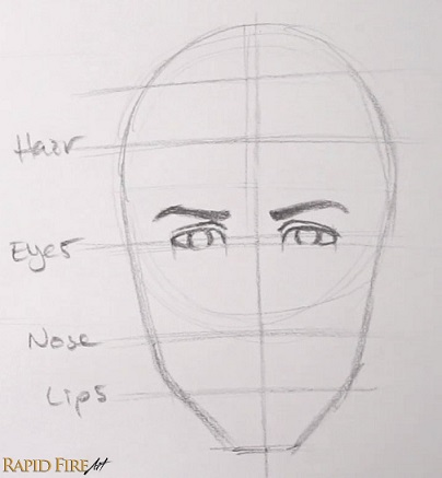 Draw your eyes in the 2nd and 4th space