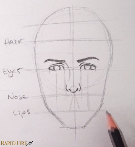 Draw Your Triangle Directly Below The Nose And Resting On The Line Labelled Lips