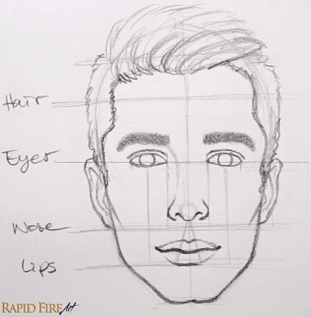 view Artists definition facial