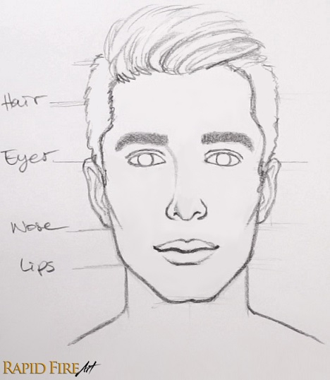 Line Drawing Of Human Face : How to draw faces for beginners simple rapidfireart