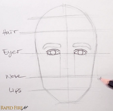 how to draw simple faces for beginners