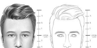 How to draw Faces Thumbnail 324x235 9_1