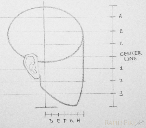 How To Draw A Face From The Side - 10 Steps