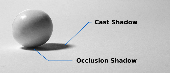 RFA Sphere - Cast Shadow Occlusion Shadow
