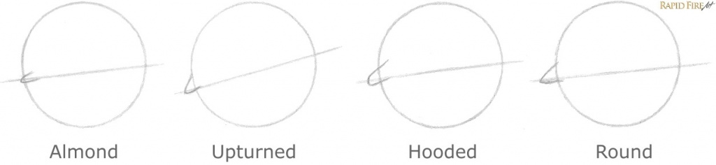 How to Draw Different Eye Shapes 3 RFA