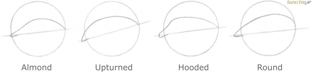 How to Draw Different Eye Shapes 4 RFA
