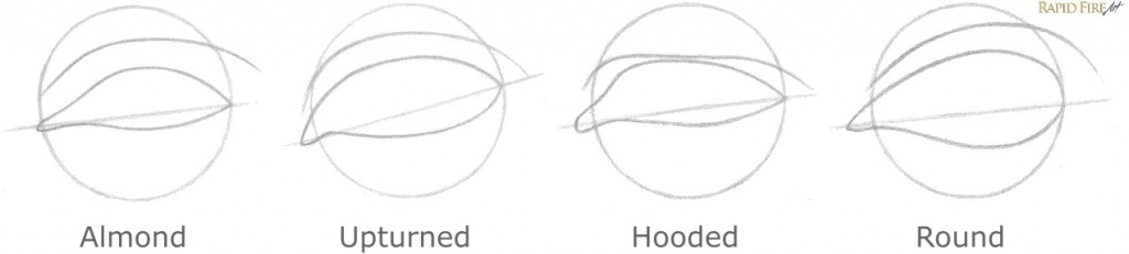 How to Draw Different Eye Shapes 6 RFA